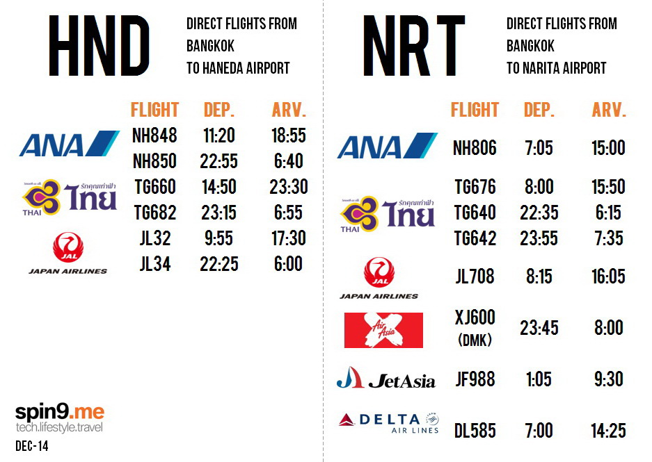 flights-bkk-hnd-nrt