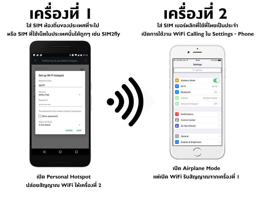 wifi-call-chart-r